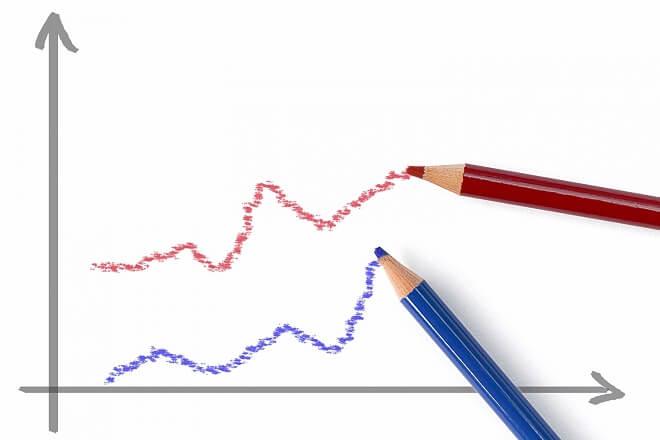 固定資産税の比較