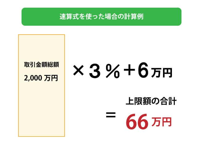 速算式の例