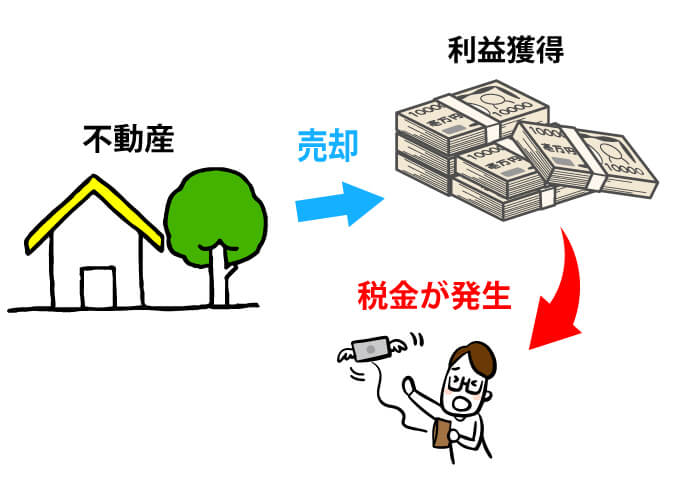 税金発生のイメージ