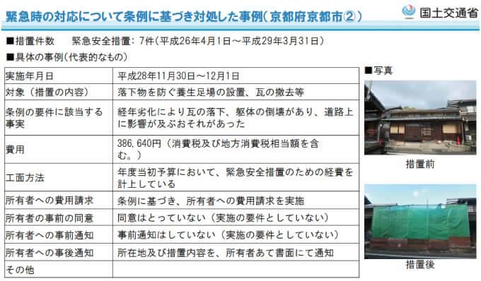国土交通省-京都市の応急措置の実例