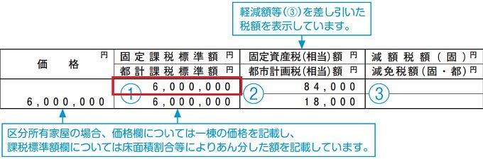 固定資産税評価額詳細