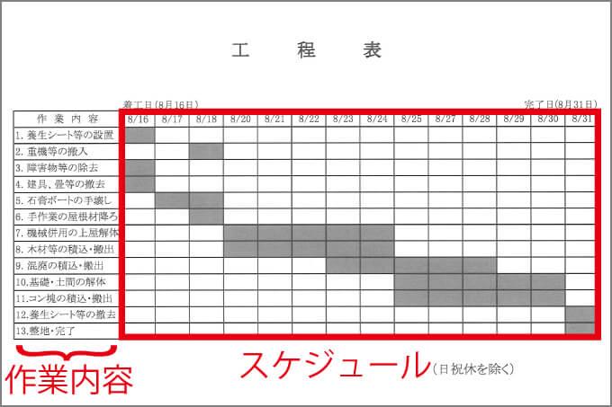 工程表の例